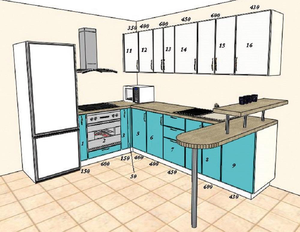 Ремонт кухни: последовательность выполнения работ