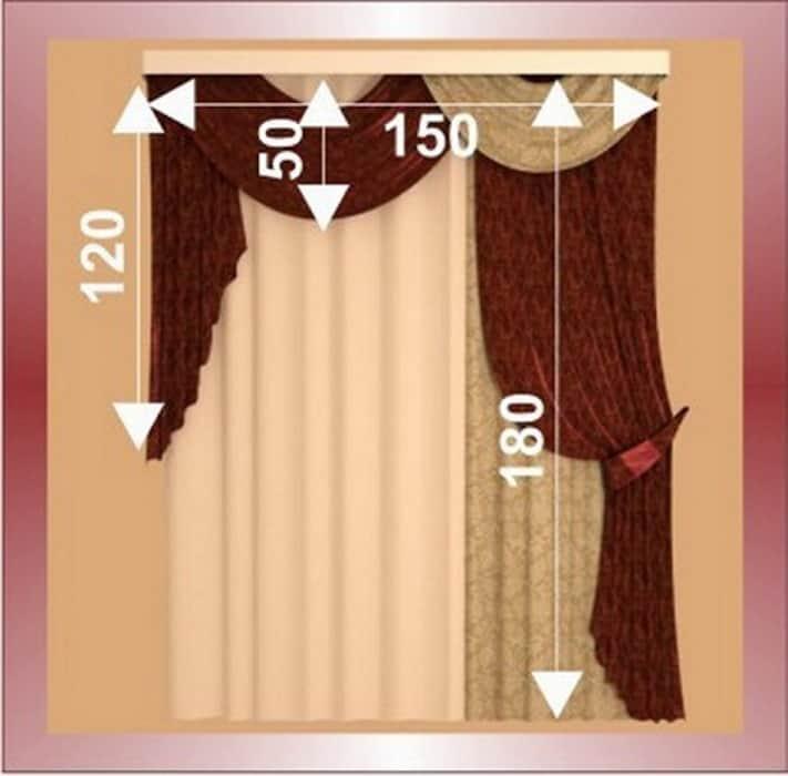 Как правильно определить размер штор